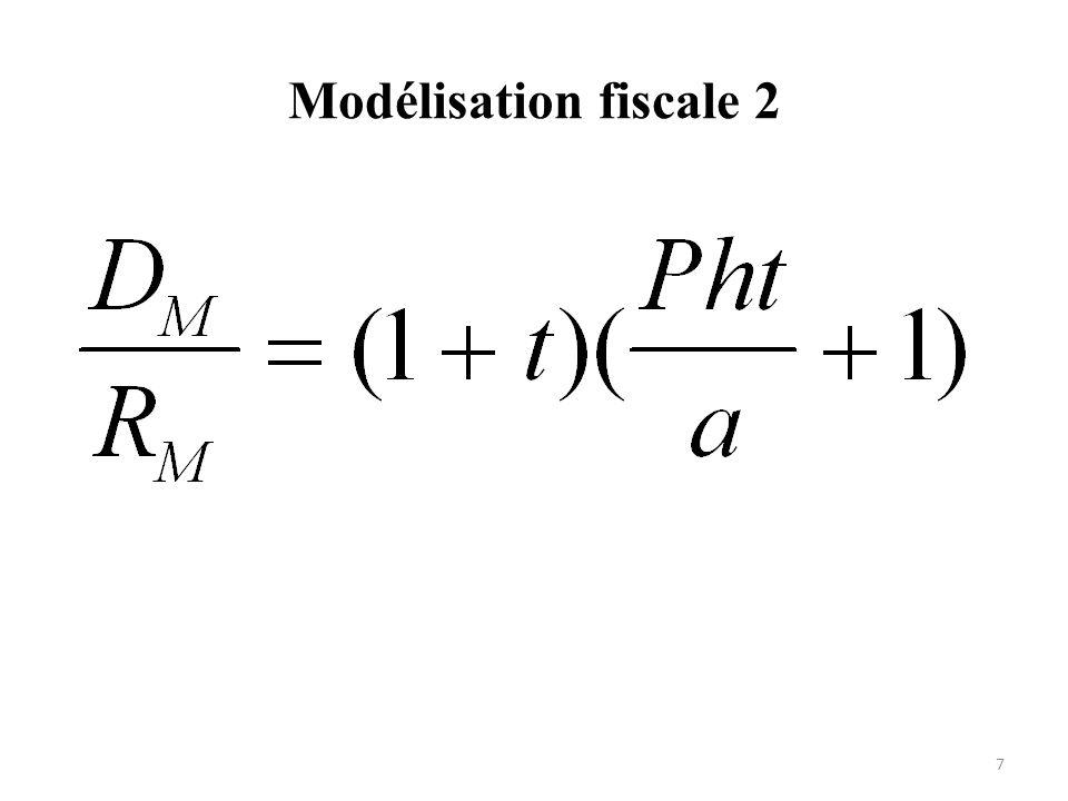 Estimation économétrique 8 Estimation des fonctions de demande par un modèle de sélection dHeckman (heckitt) La réforme de la fiscalité indirecte entraîne des variations de prix qui sont repercutées sur le consommateur Limpact se décompose en – Effet prix pur : décrit limpact du prix comportement inchangé – Effet quantité pur décrit limpact des modifications de comportements induites par le choc sur les prix