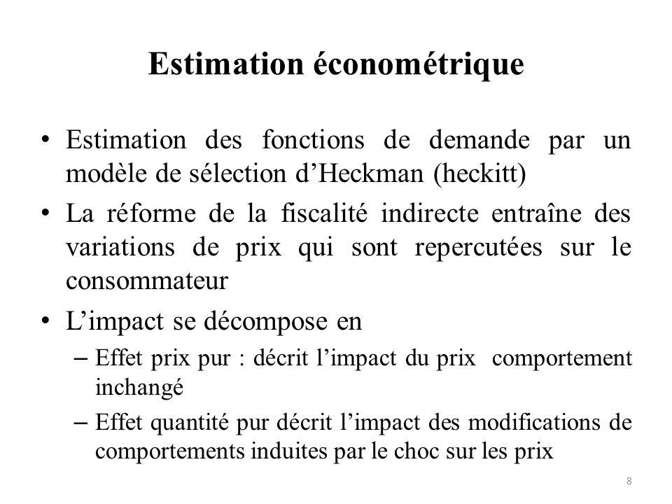 Estimation économétrique 8 Estimation des fonctions de demande par un modèle de sélection dHeckman (heckitt) La réforme de la fiscalité indirecte entr