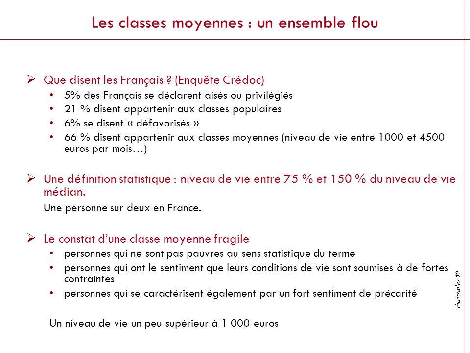 Futuribles ® Les classes moyennes : un ensemble flou Que disent les Français ? (Enquête Crédoc) 5% des Français se déclarent aisés ou privilégiés 21 %