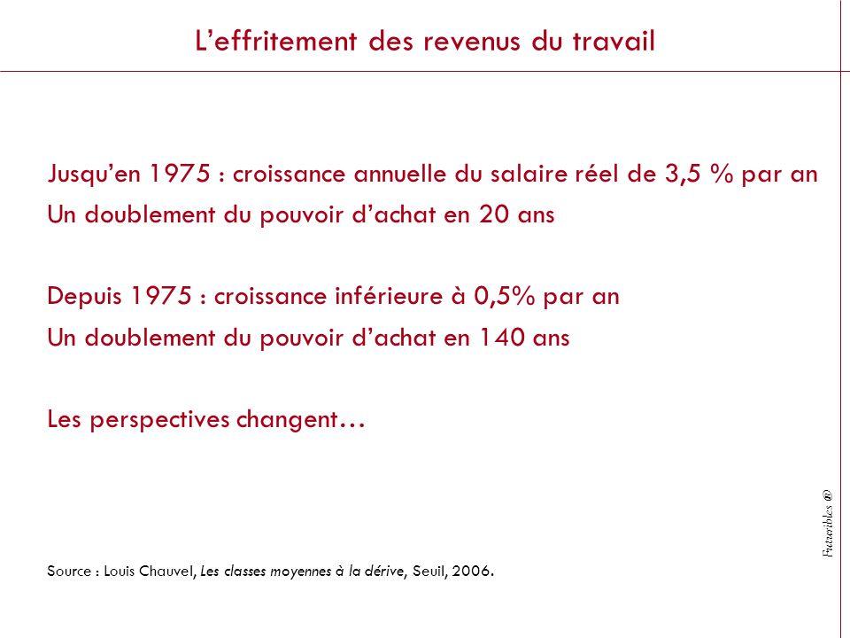 Futuribles ® Leffritement des revenus du travail Jusquen 1975 : croissance annuelle du salaire réel de 3,5 % par an Un doublement du pouvoir dachat en