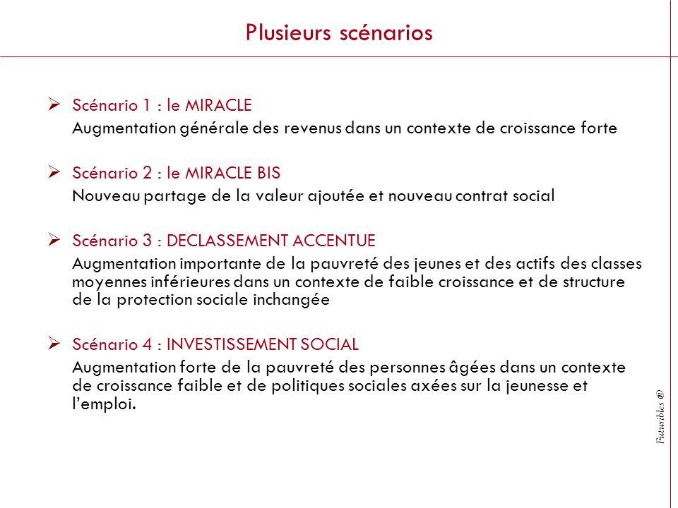 Futuribles ® Plusieurs scénarios Scénario 1 : le MIRACLE Augmentation générale des revenus dans un contexte de croissance forte Scénario 2 : le MIRACL