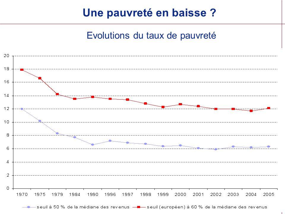 Futuribles ® Evolutions du taux de pauvreté Une pauvreté en baisse ?