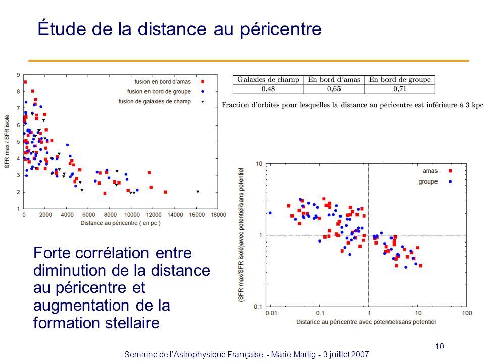 Semaine de lAstrophysique Française - Marie Martig - 3 juillet 2007 10 Étude de la distance au péricentre Forte corrélation entre diminution de la dis