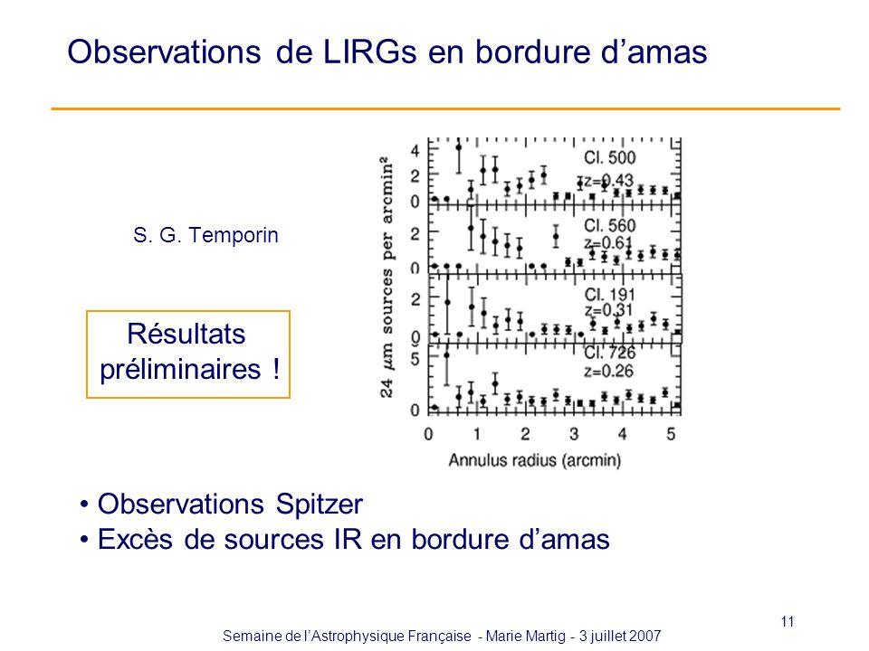 Semaine de lAstrophysique Française - Marie Martig - 3 juillet 2007 11 Observations de LIRGs en bordure damas S. G. Temporin Résultats préliminaires !