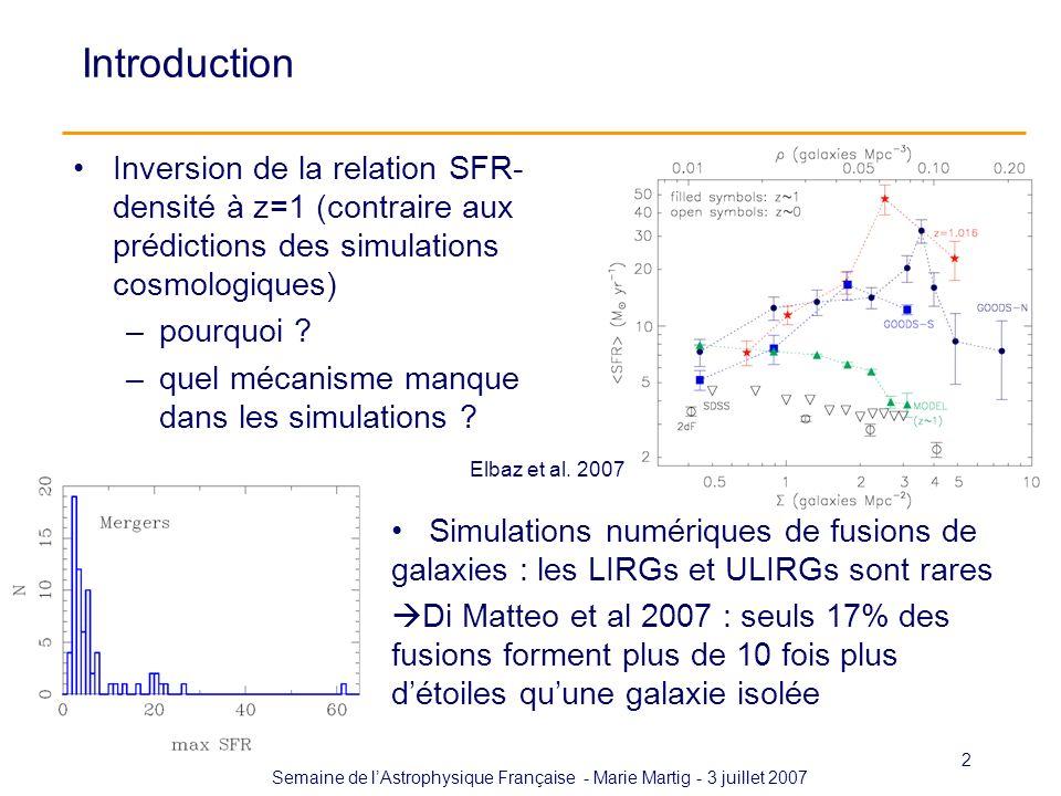 Semaine de lAstrophysique Française - Marie Martig - 3 juillet 2007 2 Introduction Inversion de la relation SFR- densité à z=1 (contraire aux prédicti