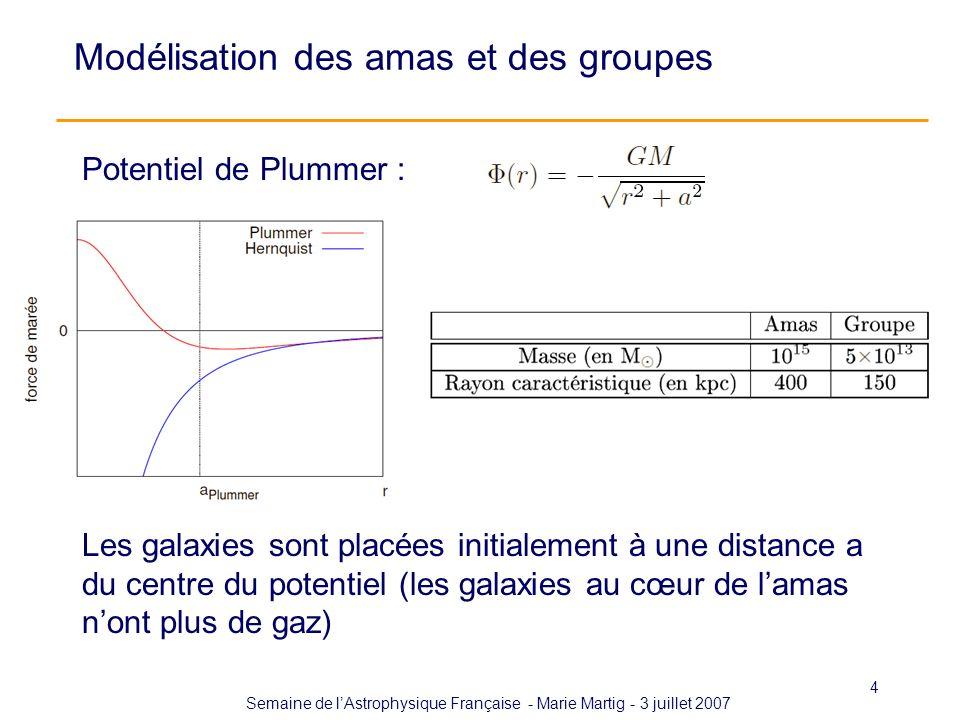 Semaine de lAstrophysique Française - Marie Martig - 3 juillet 2007 4 Modélisation des amas et des groupes Potentiel de Plummer : Les galaxies sont placées initialement à une distance a du centre du potentiel (les galaxies au cœur de lamas nont plus de gaz)