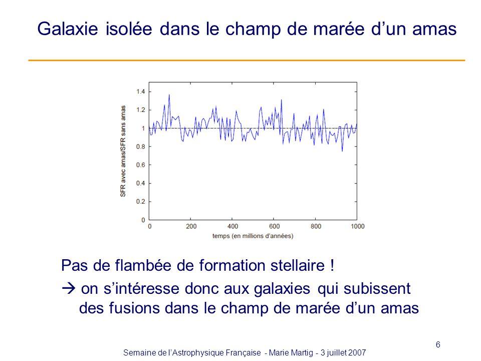Semaine de lAstrophysique Française - Marie Martig - 3 juillet 2007 6 Galaxie isolée dans le champ de marée dun amas Pas de flambée de formation stellaire .
