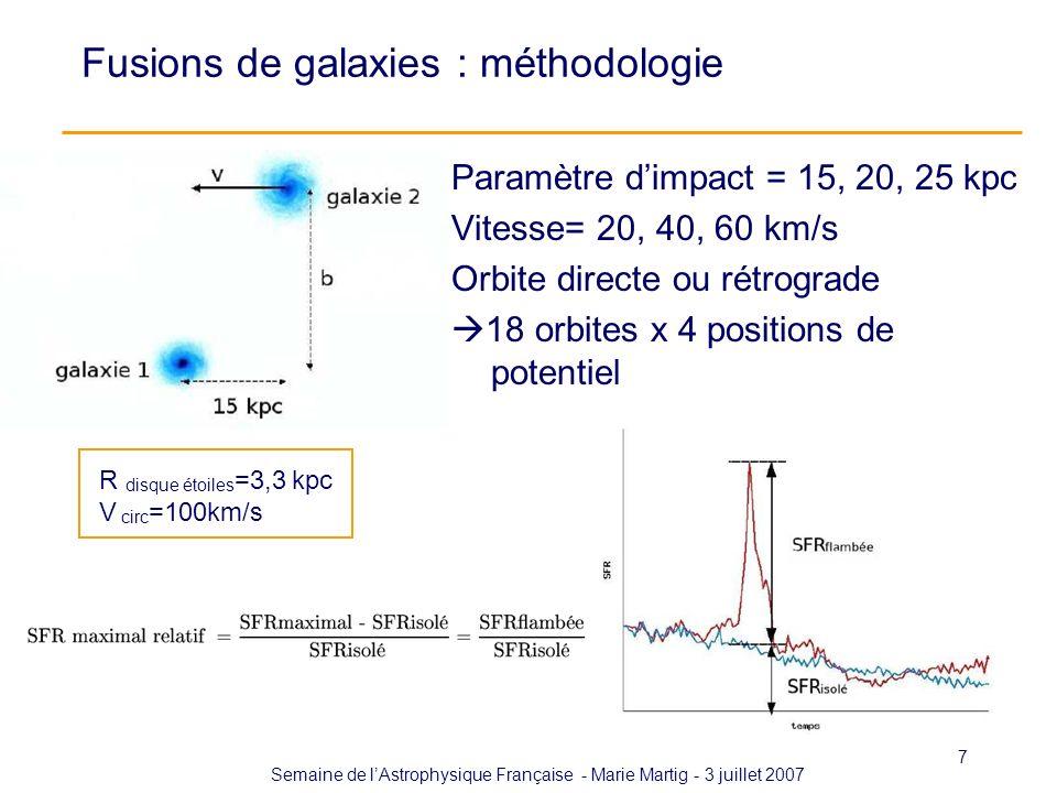 Semaine de lAstrophysique Française - Marie Martig - 3 juillet 2007 7 Fusions de galaxies : méthodologie Paramètre dimpact = 15, 20, 25 kpc Vitesse= 20, 40, 60 km/s Orbite directe ou rétrograde 18 orbites x 4 positions de potentiel R disque étoiles =3,3 kpc V circ =100km/s