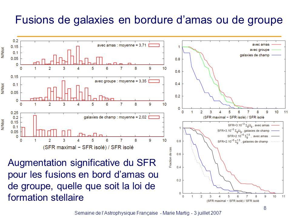Semaine de lAstrophysique Française - Marie Martig - 3 juillet 2007 8 Fusions de galaxies en bordure damas ou de groupe Augmentation significative du