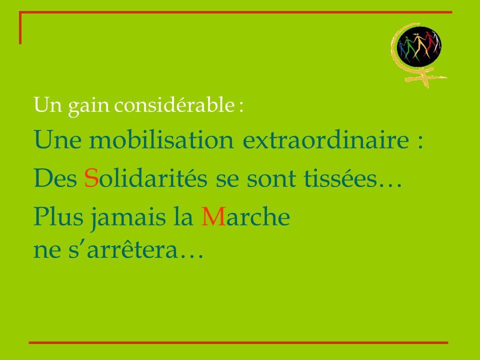 Un gain considérable : Une mobilisation extraordinaire : Des Solidarités se sont tissées… Plus jamais la Marche ne sarrêtera…