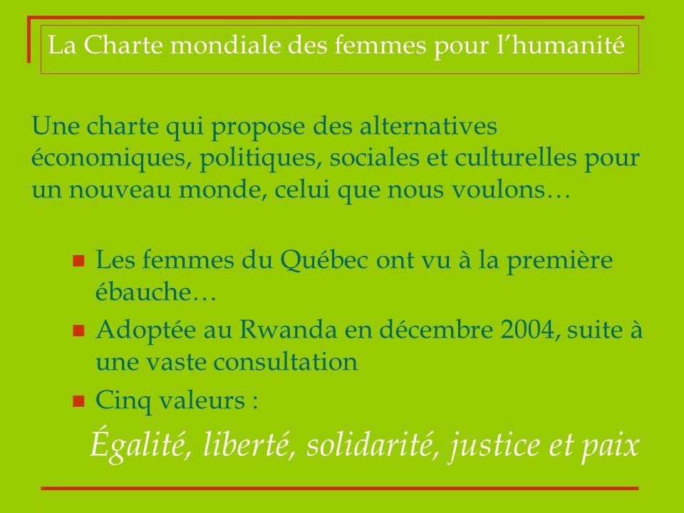 La Charte mondiale des femmes pour lhumanité Une charte qui propose des alternatives économiques, politiques, sociales et culturelles pour un nouveau