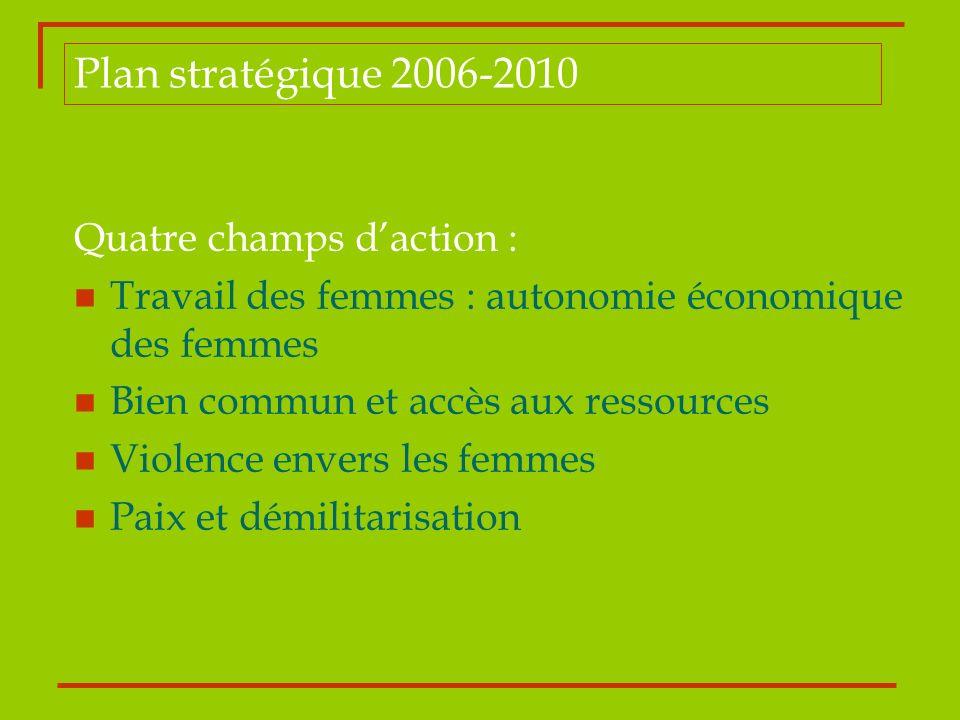 Quatre champs daction : Travail des femmes : autonomie économique des femmes Bien commun et accès aux ressources Violence envers les femmes Paix et dé