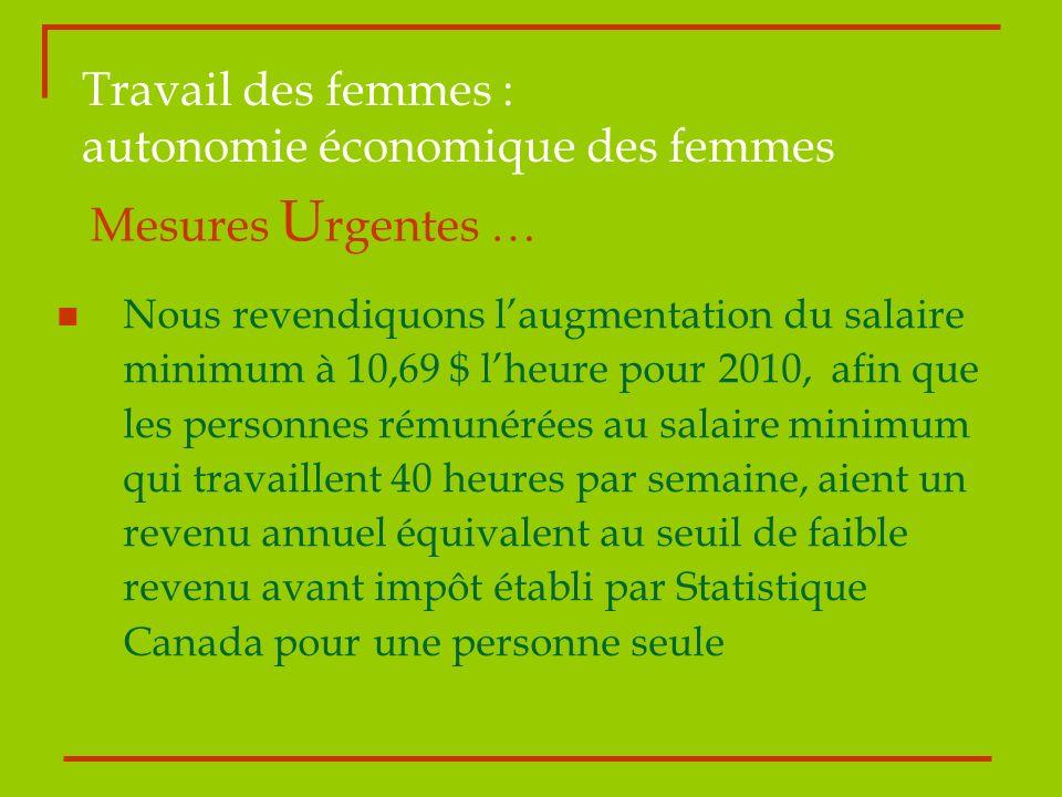 Travail des femmes : autonomie économique des femmes Nous revendiquons laugmentation du salaire minimum à 10,69 $ lheure pour 2010, afin que les perso