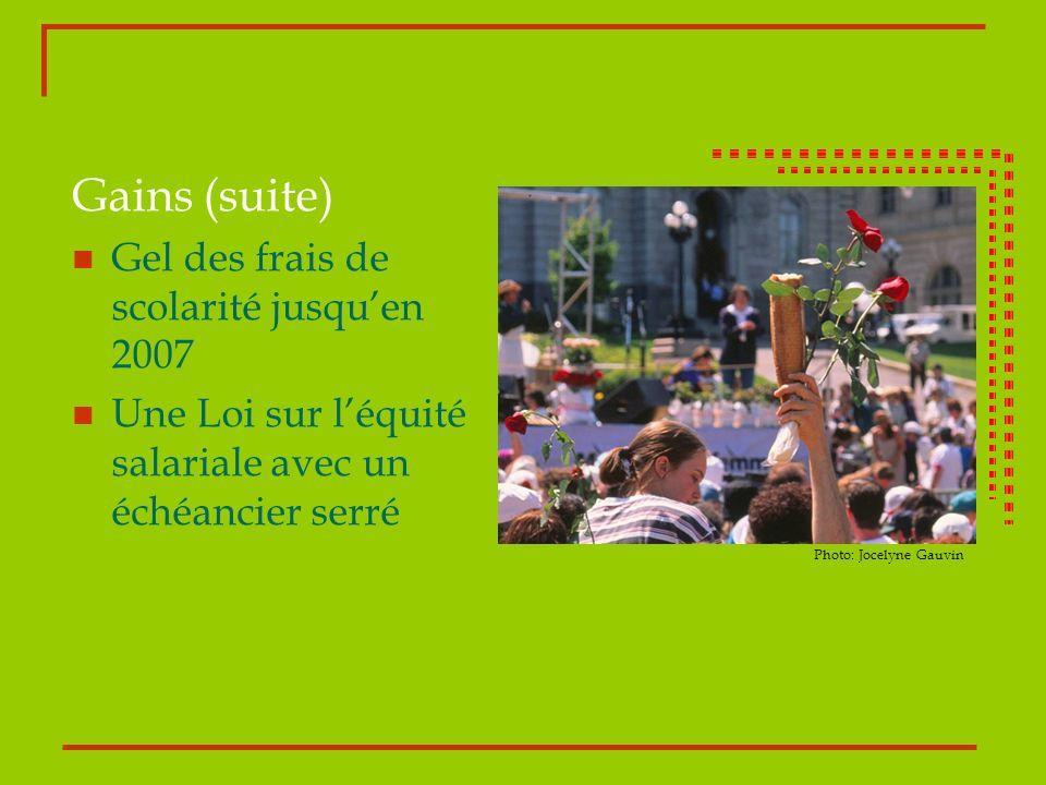 Gains (suite) Gel des frais de scolarité jusquen 2007 Une Loi sur léquité salariale avec un échéancier serré Photo: Jocelyne Gauvin