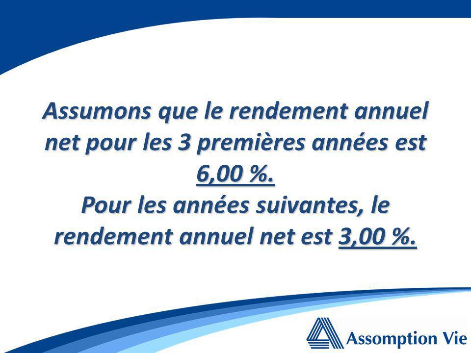 Assumons que le rendement annuel net pour les 3 premières années est 6,00 %.