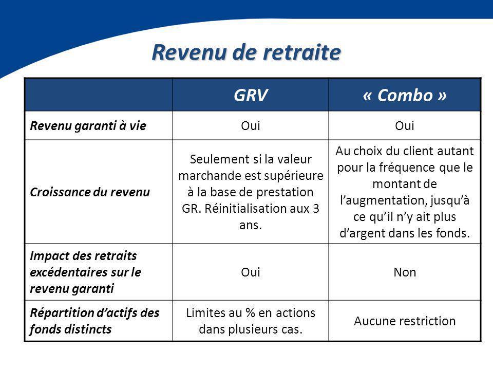 GRV« Combo » Revenu garanti à vieOui Croissance du revenu Seulement si la valeur marchande est supérieure à la base de prestation GR.