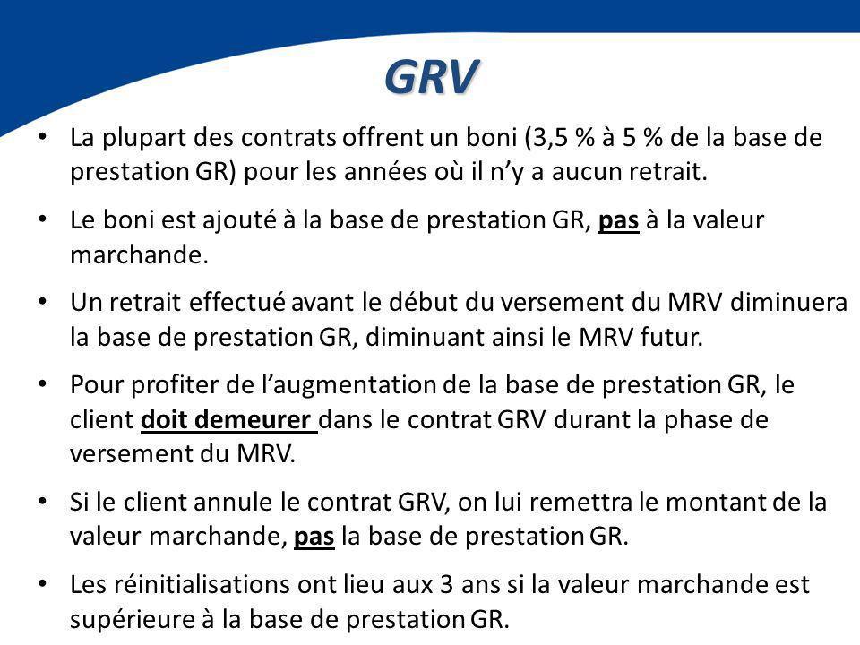 GRV La plupart des contrats offrent un boni (3,5 % à 5 % de la base de prestation GR) pour les années où il ny a aucun retrait.