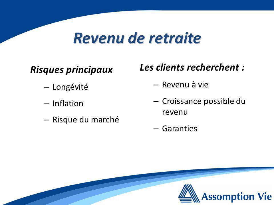 Revenu de retraite Risques principaux – Longévité – Inflation – Risque du marché Les clients recherchent : – Revenu à vie – Croissance possible du revenu – Garanties