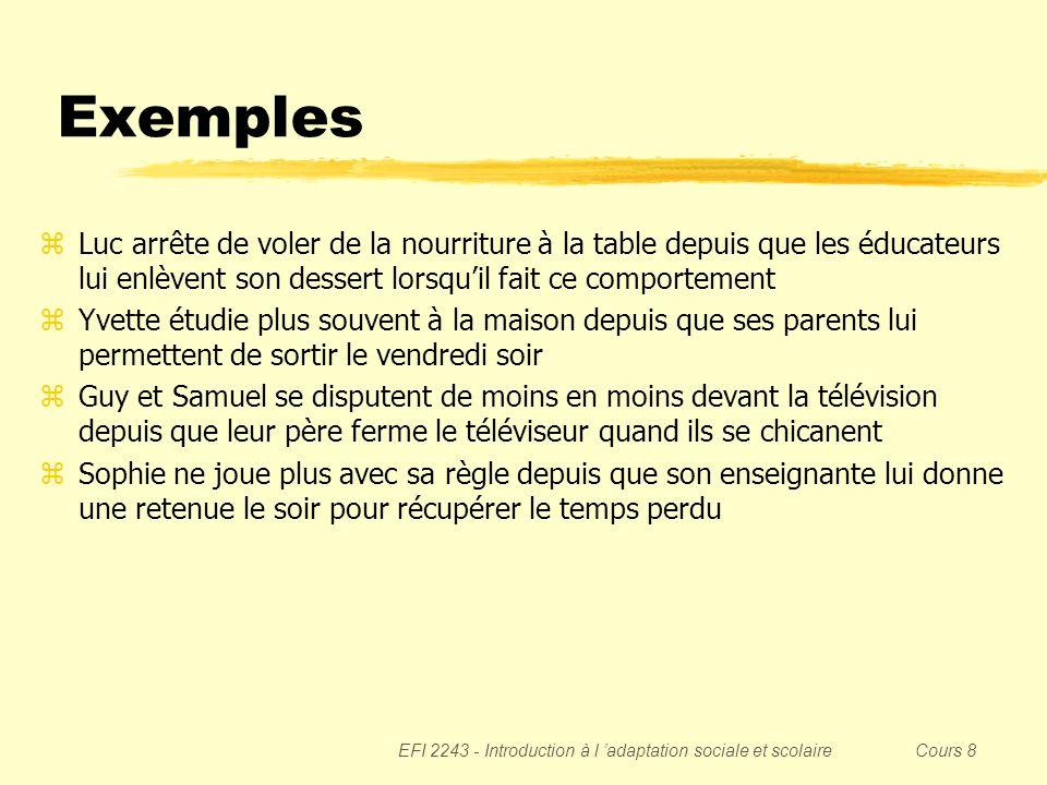 EFI 2243 - Introduction à l adaptation sociale et scolaire Cours 8 Exemples zLuc arrête de voler de la nourriture à la table depuis que les éducateurs