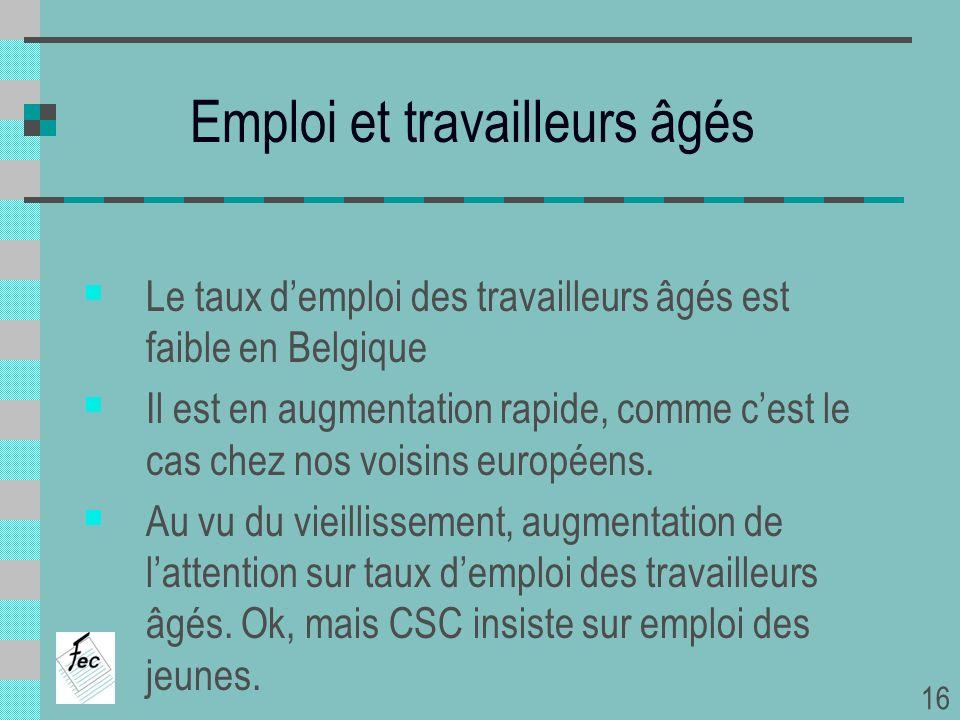 Emploi et travailleurs âgés Le taux demploi des travailleurs âgés est faible en Belgique Il est en augmentation rapide, comme cest le cas chez nos voi