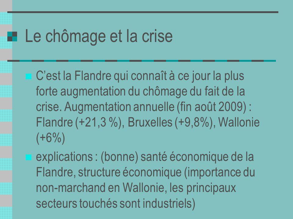 Le chômage et la crise Cest la Flandre qui connaît à ce jour la plus forte augmentation du chômage du fait de la crise. Augmentation annuelle (fin aoû