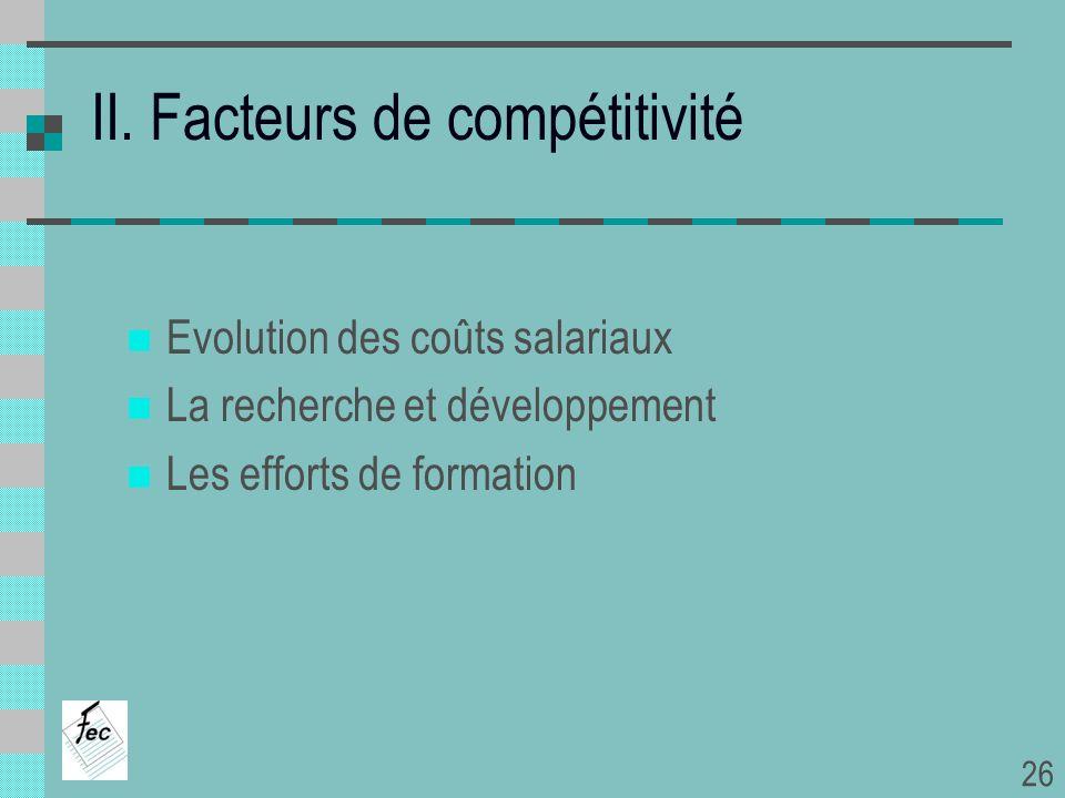 II. Facteurs de compétitivité Evolution des coûts salariaux La recherche et développement Les efforts de formation 26
