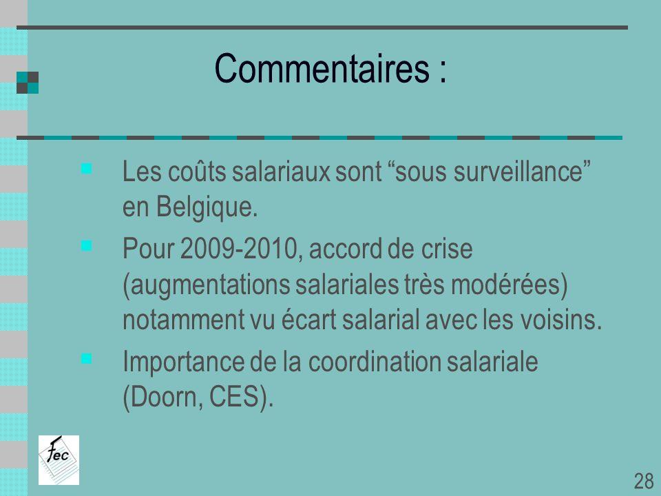 Commentaires : Les coûts salariaux sont sous surveillance en Belgique. Pour 2009-2010, accord de crise (augmentations salariales très modérées) notamm