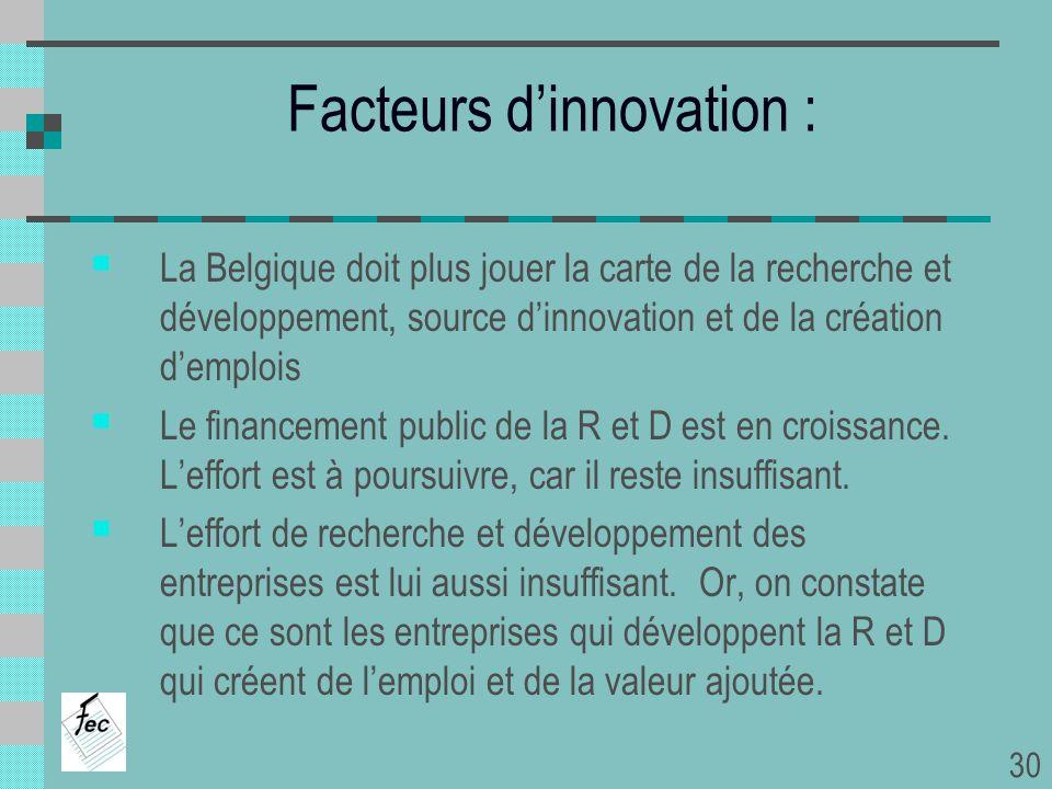 Facteurs dinnovation : La Belgique doit plus jouer la carte de la recherche et développement, source dinnovation et de la création demplois Le finance