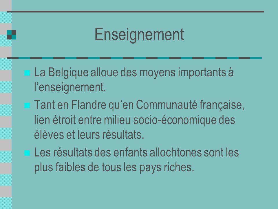 Enseignement La Belgique alloue des moyens importants à lenseignement. Tant en Flandre quen Communauté française, lien étroit entre milieu socio-écono
