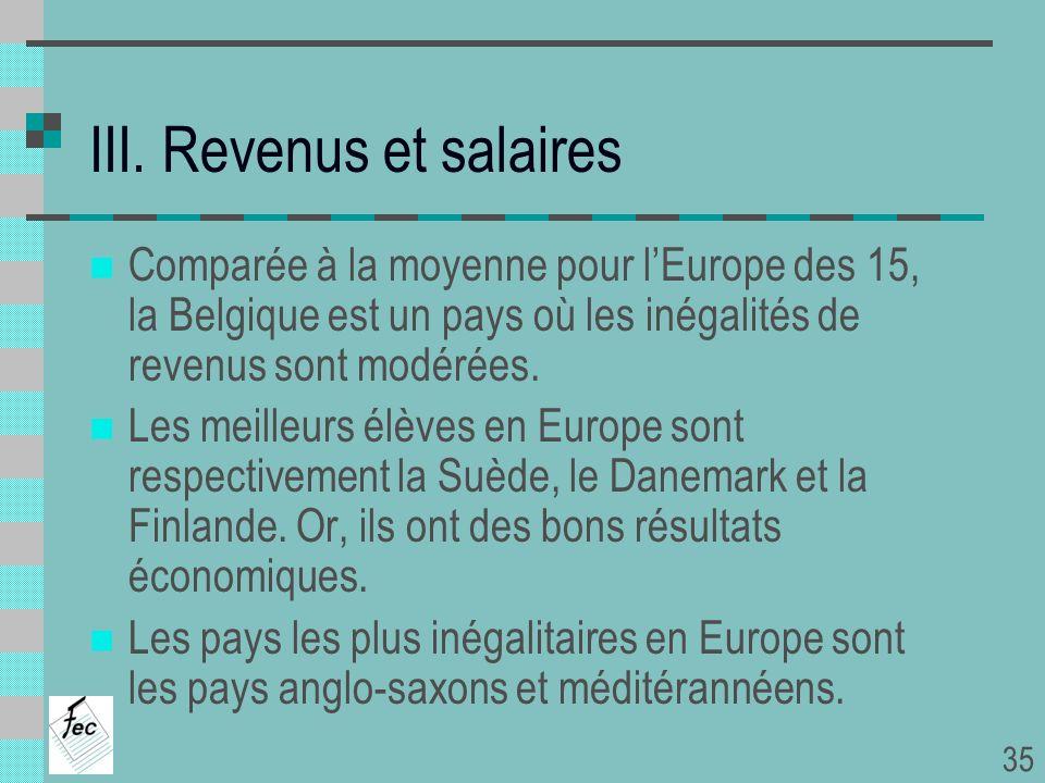 III. Revenus et salaires Comparée à la moyenne pour lEurope des 15, la Belgique est un pays où les inégalités de revenus sont modérées. Les meilleurs