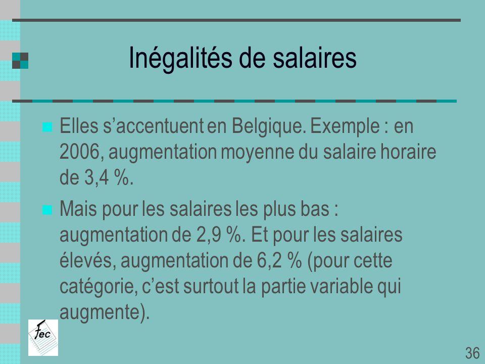 Inégalités de salaires Elles saccentuent en Belgique. Exemple : en 2006, augmentation moyenne du salaire horaire de 3,4 %. Mais pour les salaires les