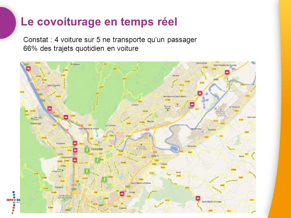 Le covoiturage en temps réel Constat : 4 voiture sur 5 ne transporte quun passager 66% des trajets quotidien en voiture