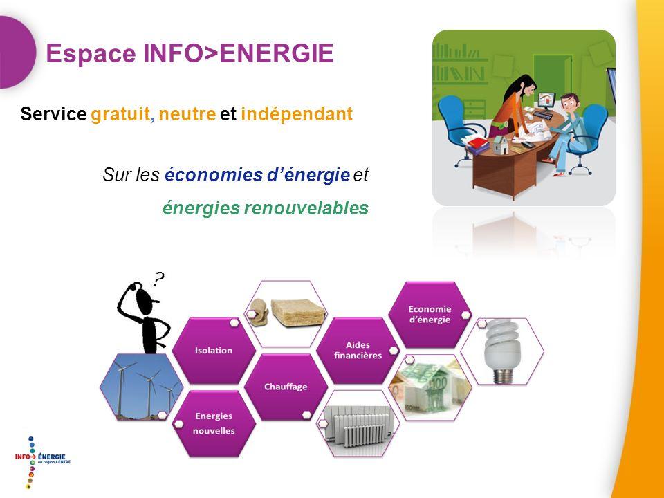 Espace INFO>ENERGIE Service gratuit, neutre et indépendant Sur les économies dénergie et énergies renouvelables
