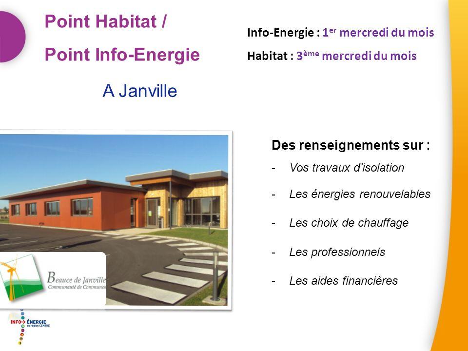 Point Habitat / Point Info-Energie Info-Energie : 1 er mercredi du mois Habitat : 3 ème mercredi du mois Des renseignements sur : -Vos travaux disolat