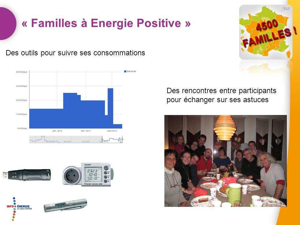 « Familles à Energie Positive » 4500 FAMILLES .