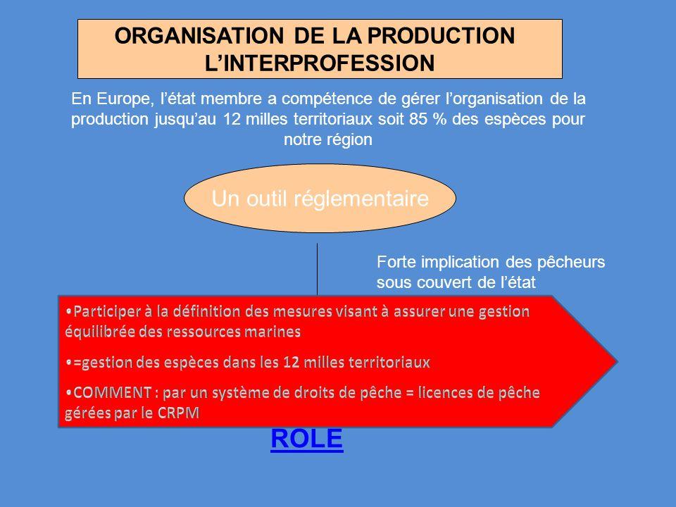 ORGANISATION DE LA PRODUCTION LINTERPROFESSION En Europe, létat membre a compétence de gérer lorganisation de la production jusquau 12 milles territor