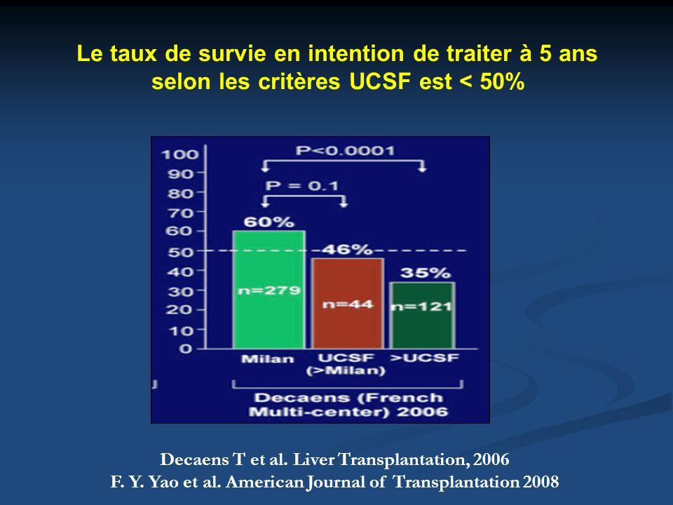 Le taux de survie en intention de traiter à 5 ans selon les critères UCSF est < 50% Decaens T et al. Liver Transplantation, 2006 F. Y. Yao et al. Amer