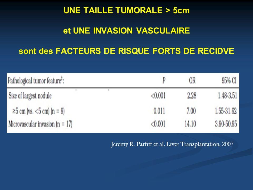 UNE TAILLE TUMORALE > 5cm et UNE INVASION VASCULAIRE sont des FACTEURS DE RISQUE FORTS DE RECIDVE Jeremy R. Parfitt et al. Liver Transplantation, 2007