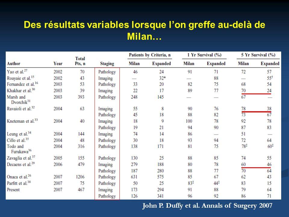 Des résultats variables lorsque lon greffe au-delà de Milan… John P. Duffy et al. Annals of Surgery 2007