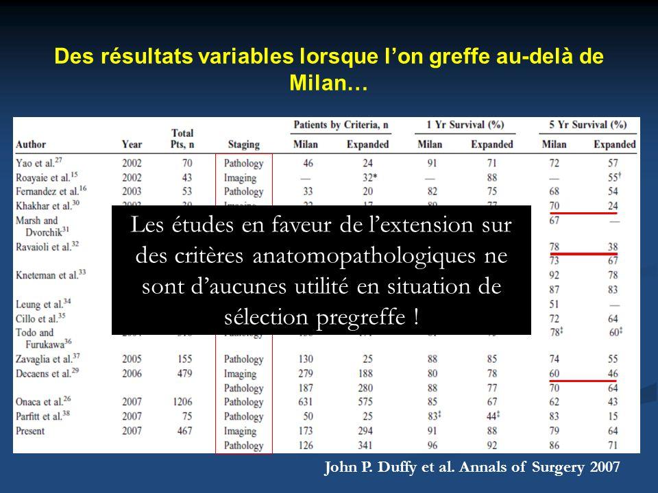 Des résultats variables lorsque lon greffe au-delà de Milan… John P. Duffy et al. Annals of Surgery 2007 Les études en faveur de lextension sur des cr