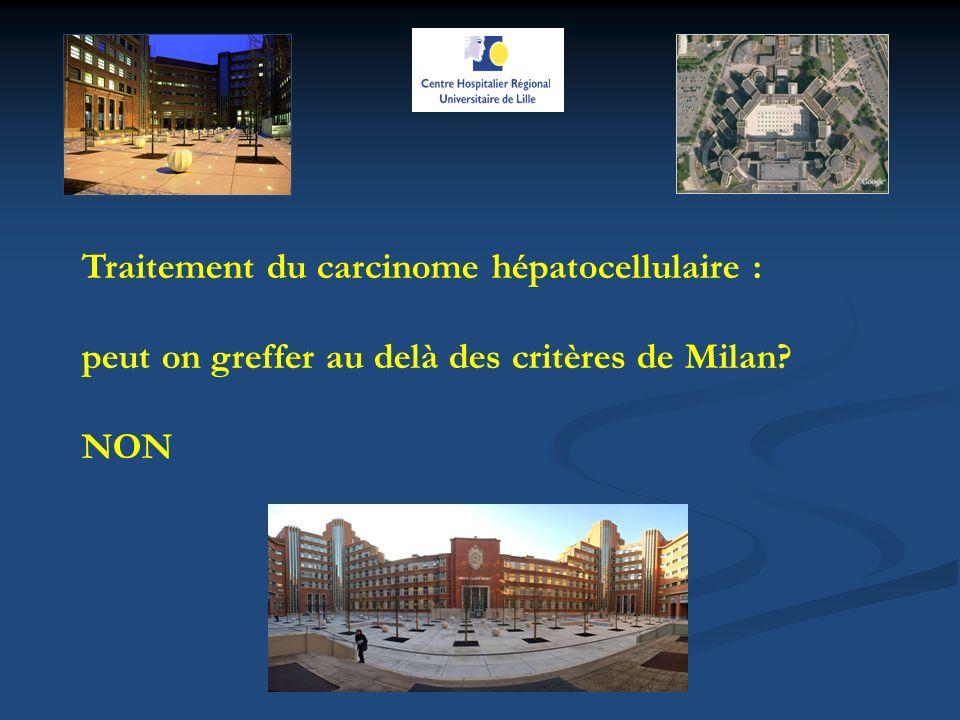 Traitement du carcinome hépatocellulaire : peut on greffer au delà des critères de Milan? NON