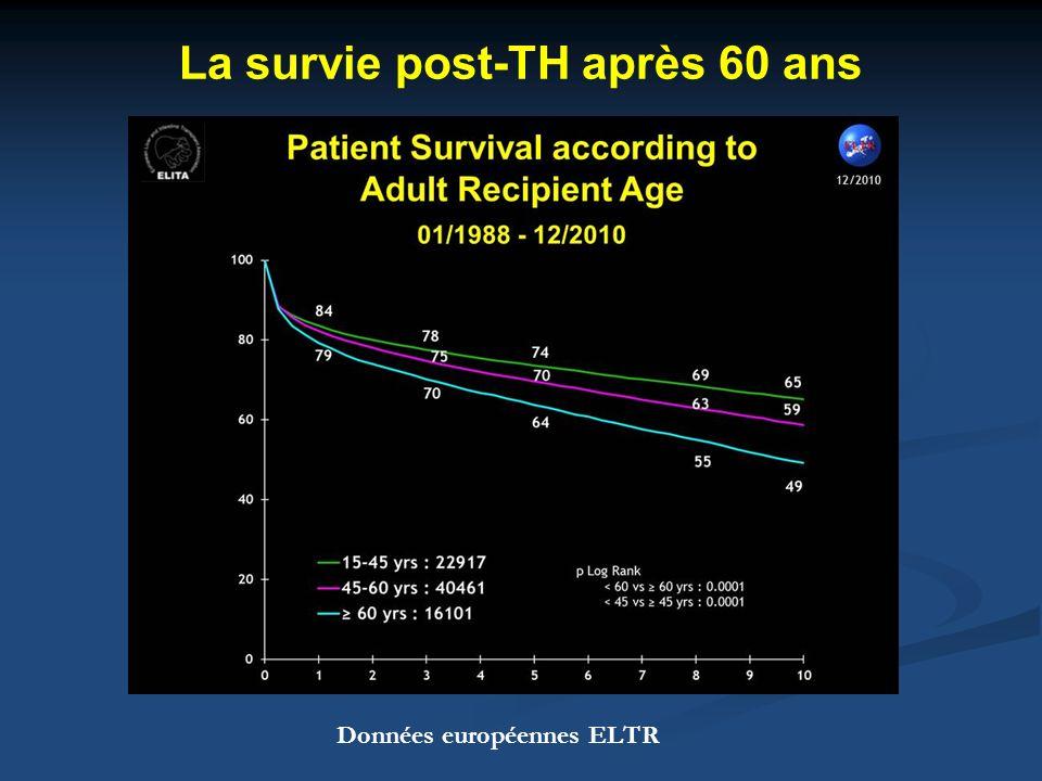 Sous-estimation de la taille tumorale par le bilan radiologique préopératoire N = 72 patients A.