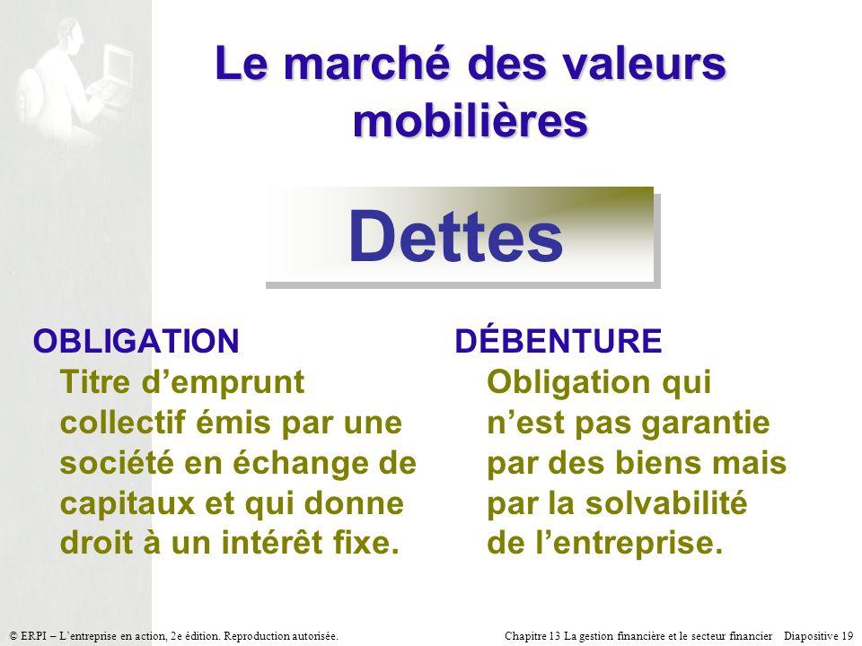 Chapitre 13 La gestion financière et le secteur financier Diapositive 19 © ERPI – Lentreprise en action, 2e édition.