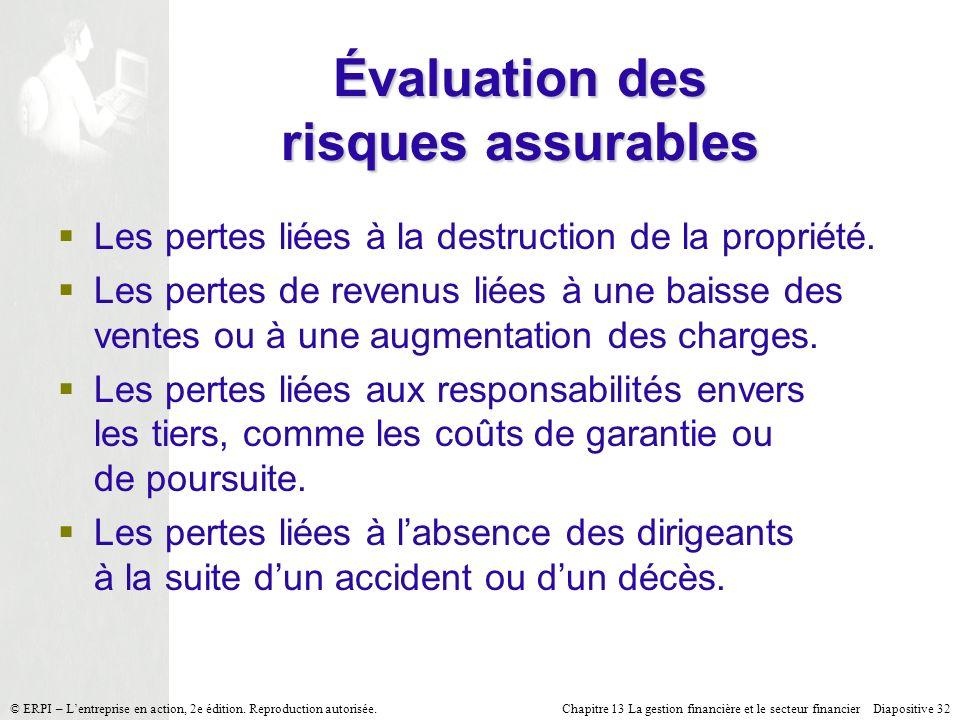 Chapitre 13 La gestion financière et le secteur financier Diapositive 32 © ERPI – Lentreprise en action, 2e édition.