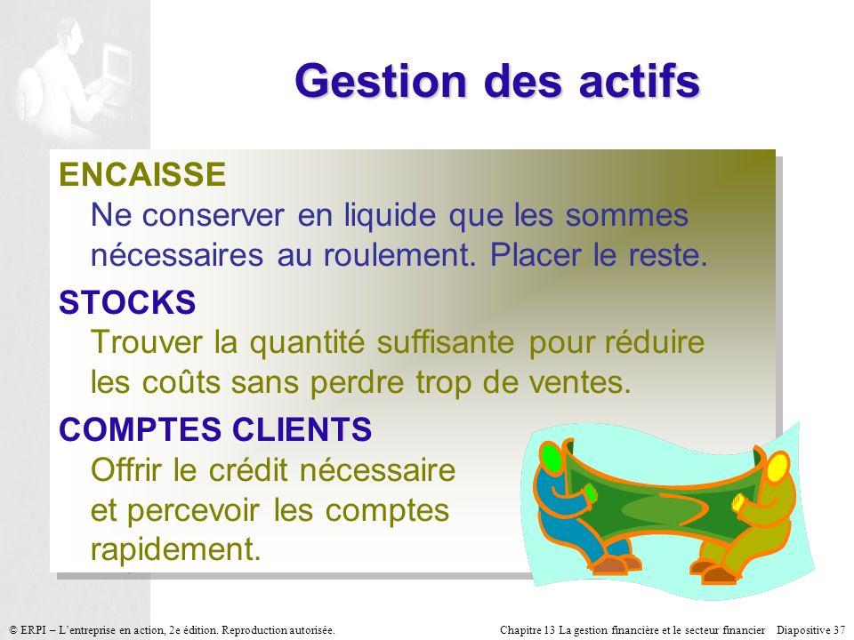 Chapitre 13 La gestion financière et le secteur financier Diapositive 37 © ERPI – Lentreprise en action, 2e édition.