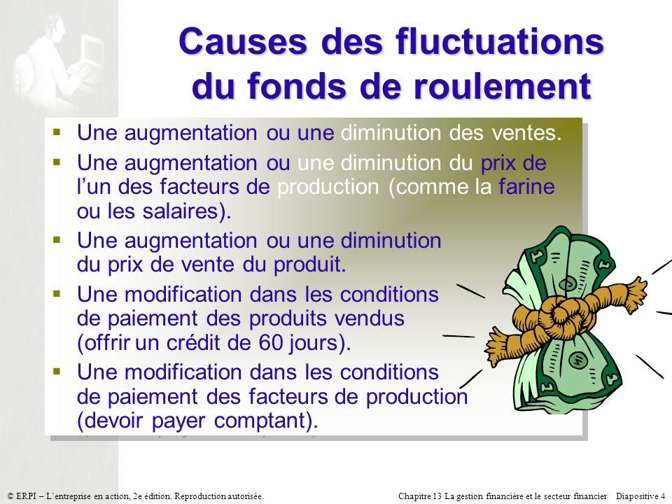Chapitre 13 La gestion financière et le secteur financier Diapositive 4 © ERPI – Lentreprise en action, 2e édition.