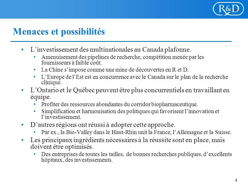 4 Menaces et possibilités Linvestissement des multinationales au Canada plafonne.