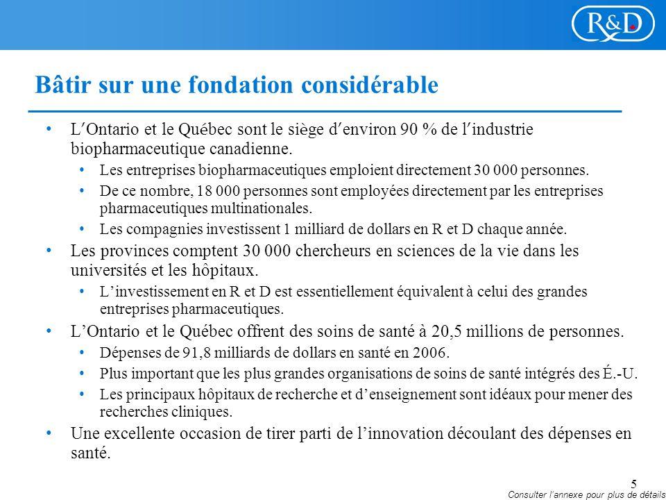 5 Bâtir sur une fondation considérable L Ontario et le Qu é bec sont le si è ge d environ 90 % de l industrie biopharmaceutique canadienne.