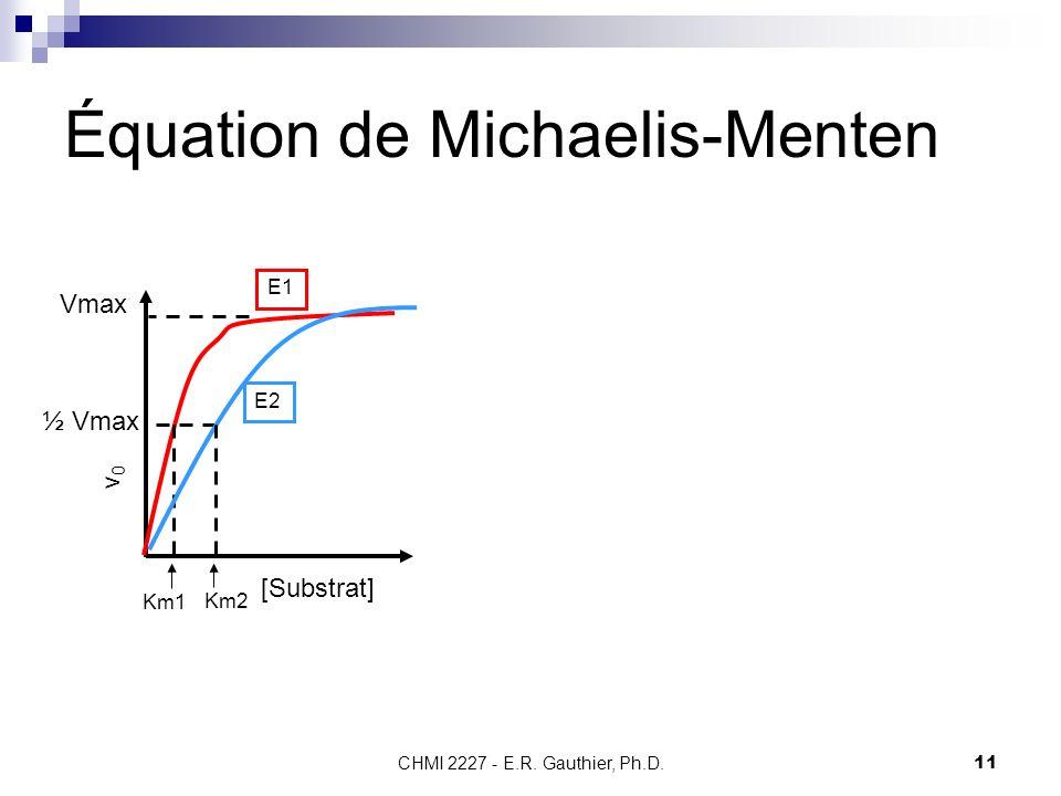 CHMI 2227 - E.R. Gauthier, Ph.D.11 Équation de Michaelis-Menten [Substrat] v0v0 Vmax ½ Vmax Km1 Km2 E2 E1
