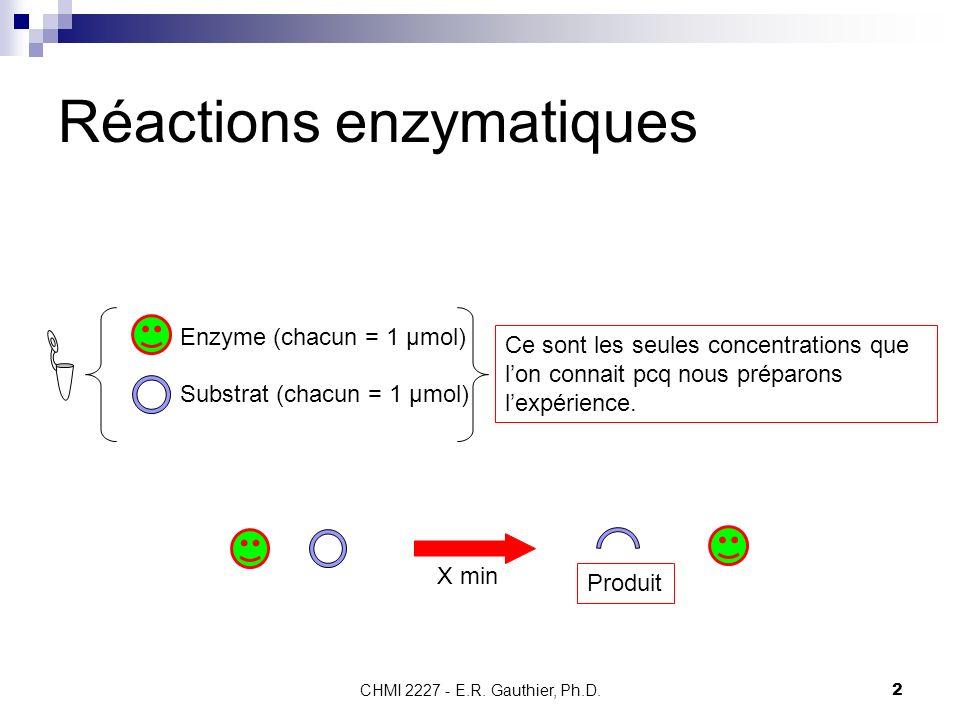 CHMI 2227 - E.R. Gauthier, Ph.D.2 Réactions enzymatiques Enzyme (chacun = 1 µmol) Substrat (chacun = 1 µmol) Ce sont les seules concentrations que lon